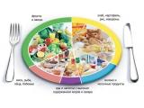 Жара - иконка «питание» в Поворино
